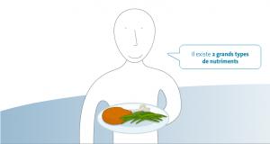 Compl 233 ments alimentaires un 28 images le guide des for Douleur interieur cuisse droite