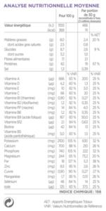 Analyse nutritionnelle Boisson saveur chocolat Insudiet